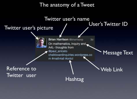 Tweet Anatomy