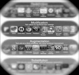 SAMR_apps_chart_blur