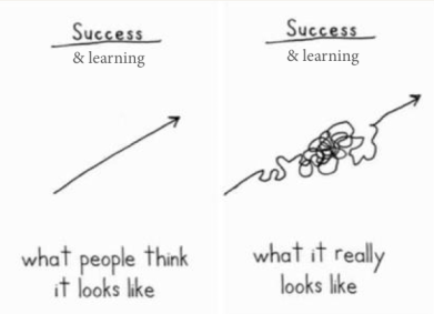 learning_is_messy