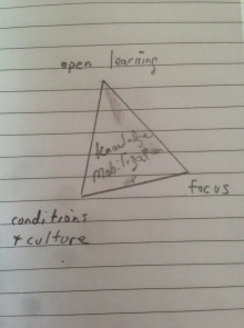 mk-triangulation